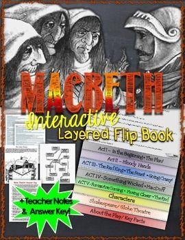 an analysis of greed in macbeth a play by william shakespeare and lord of the flies a novel by willi The progressive character of macbeth kenneth deighton the character of macbeth, as presented in the play shakespeare, william macbeth.