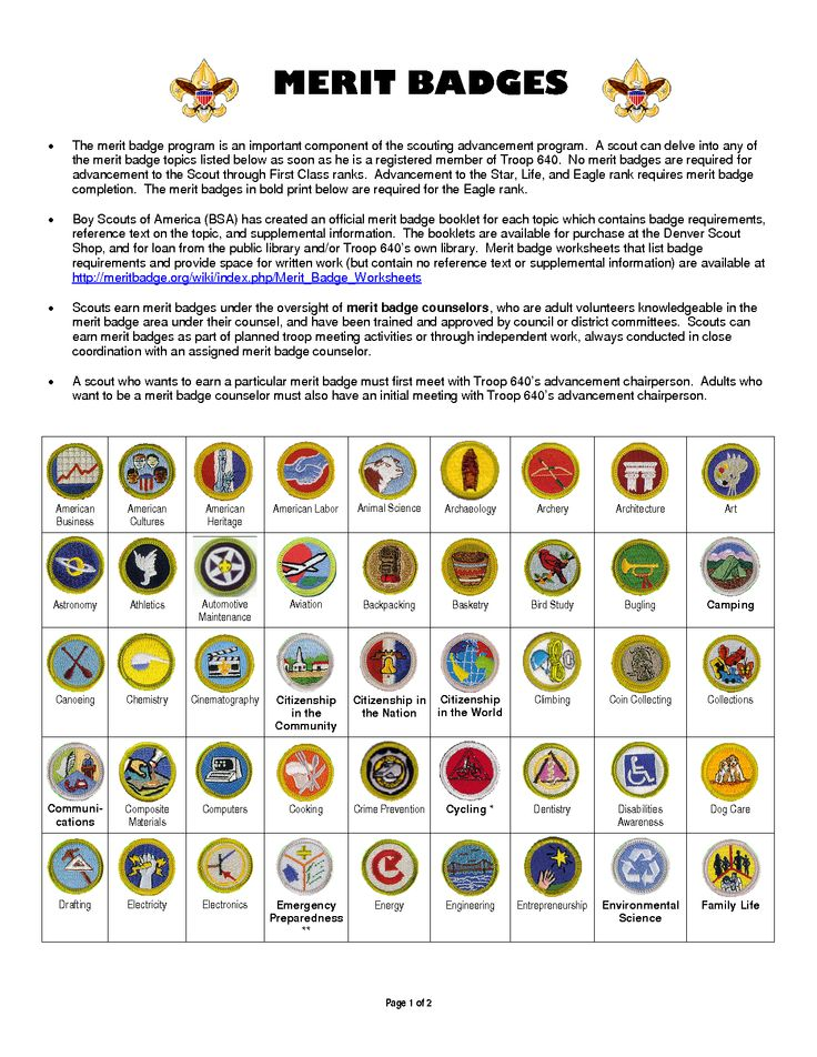 Transformative image pertaining to printable list of merit badges