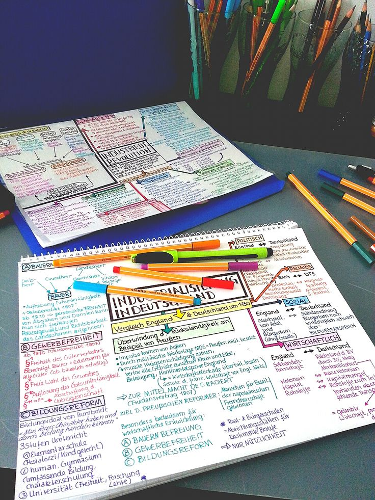 studyspo-masterblog: Here another Mind Map I tried to shorten from 3 normal pages with notes.