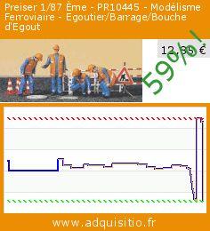 Preiser 1/87 Ème - PR10445 - Modélisme Ferroviaire - Egoutier/Barrage/Bouche d'Egout (Jouet). Réduction de 59%! Prix actuel 12,85 €, l'ancien prix était de 31,43 €. https://www.adquisitio.fr/preiser-187-%C3%A8me/pr10445-mod%C3%A9lisme