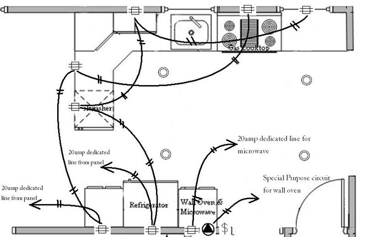 Electrical Outlet Blueprint Symbol Electrical Outlet Blueprint ...