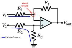 #InstrumentationAmplifiers is a type of differential amplifier that has been outfitted with input buffer amplifiers, it is used in measurement and test equipment.