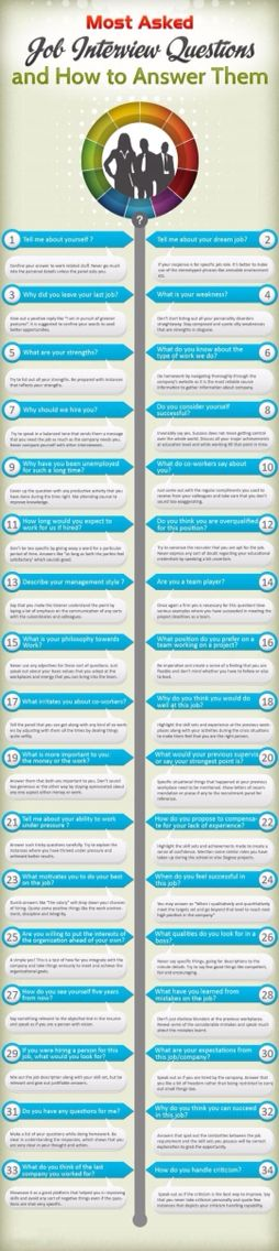 The 25+ best Standard interview questions ideas on Pinterest - interview questions