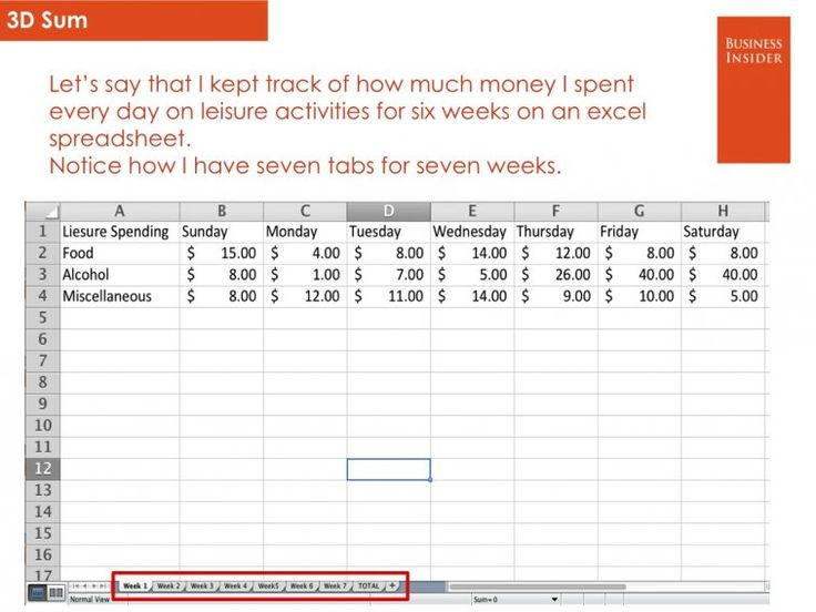 374 best Excel tips images on Pinterest Microsoft excel - amortization table in excel
