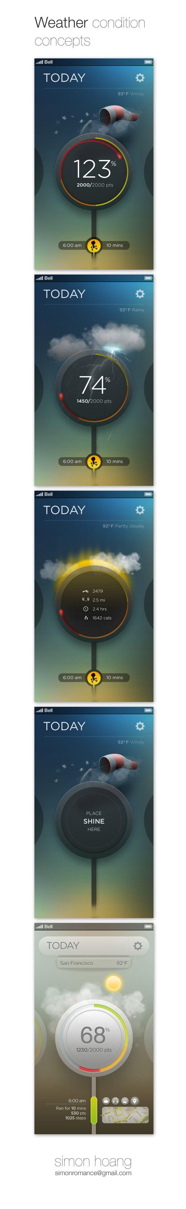 Weather Conditions UI Design
