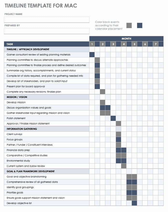 Event Planning Checklist Free Event Planning Checklist Templates Event Planning Proposal Corporate Event Planning