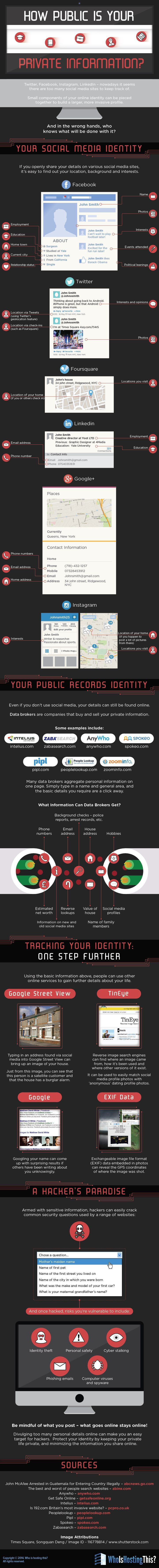 How public is your private information? - #infographic #socialmedia