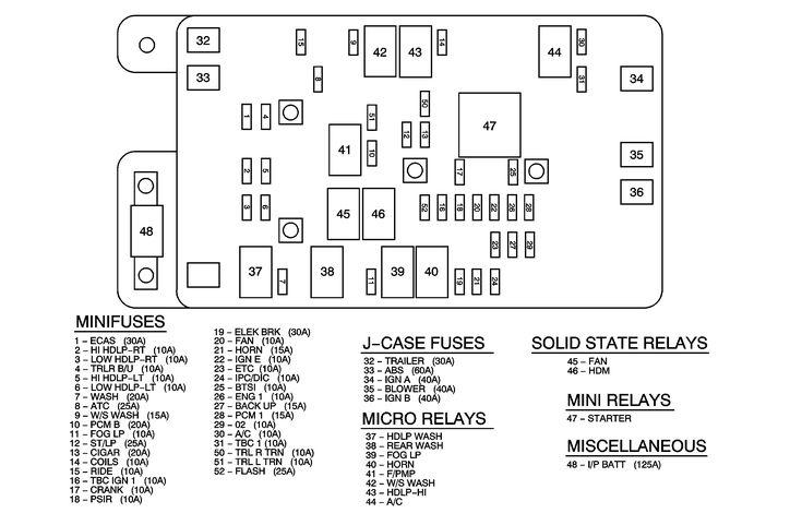 2003 Chevy Blazer 4wd Fuse Diagram Wiring Schematic