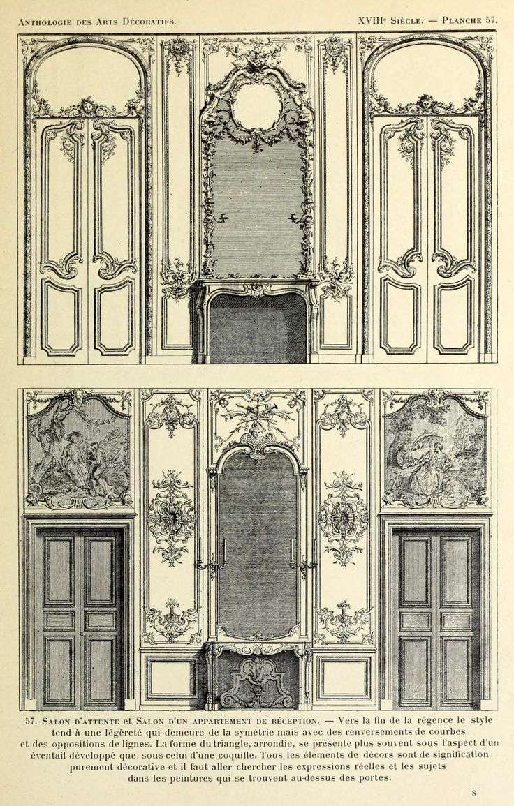 Interior elevations for 18th century French salons