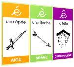 Affichages en français - Also, other ways to teach accent marks.