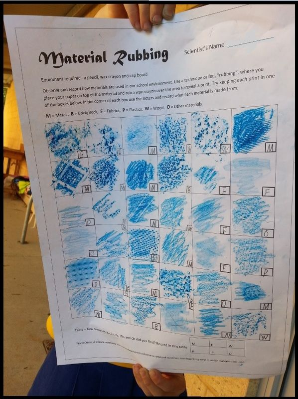Year 2 Chemical Science  Content Description Different materials can be combined, including by mixing, for a particular purpose (ACSSU031) Elaboration - exploring the local environment to observe...