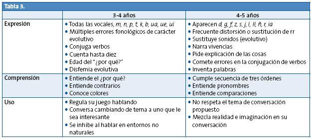 sup23_14_tab3.jpg (628×280)