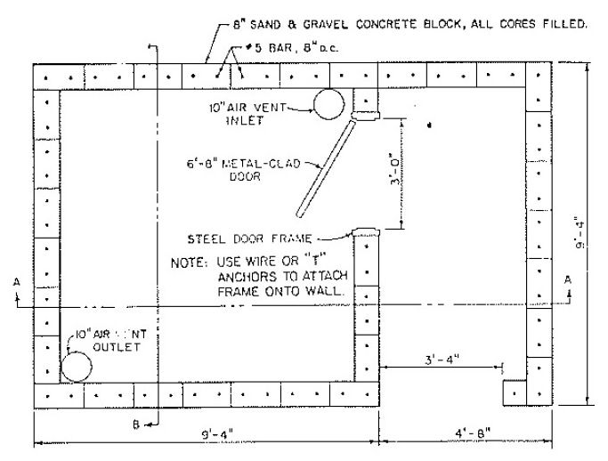 Best 25 above ground storm shelters ideas on pinterest for House plans with tornado safe room