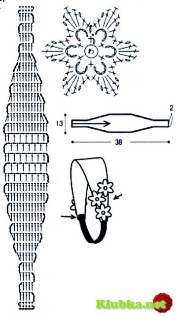 Headband diagram- use as crochet pattern!!!