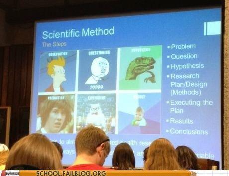 """How My Professor Teaches """"Scientific Method"""""""