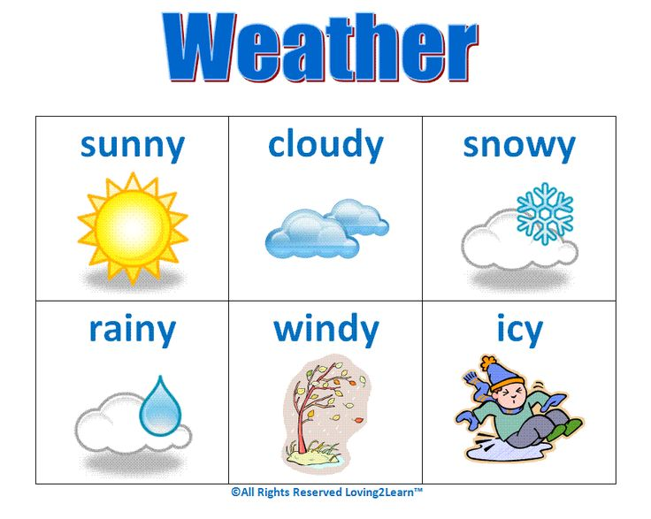 pre school charts: Best 25 weather charts ideas on pinterest um weather weather