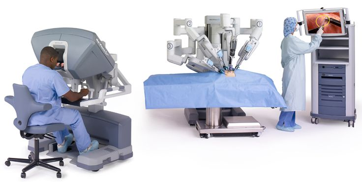 2018 - Many complex surgeries are performed by robots