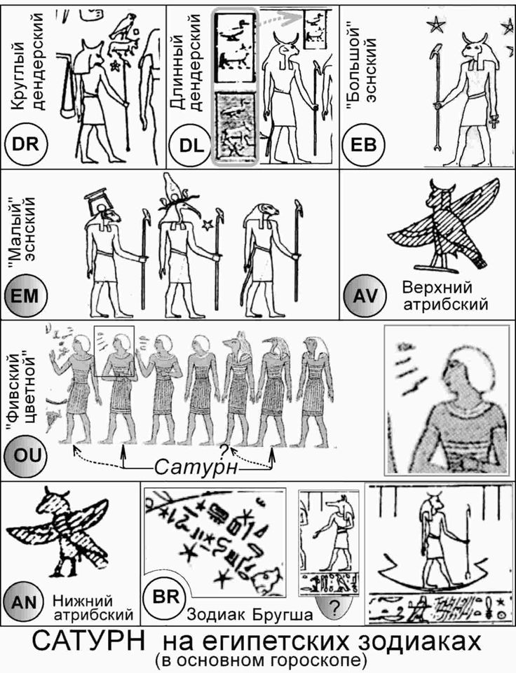 14 Best Symbols Of Egypt Images On Pinterest Egyptian Symbols