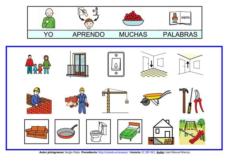 Mapa semántico sobre la Casa (lámina 14), A través de esta actividad, pdremos trabajar la comprensión y la expresión oral, así como la adquisición de vocabulario. http://informaticaparaeducacionespecial.blogspot.com.es/2009/03/mapa-semantico-casa.html