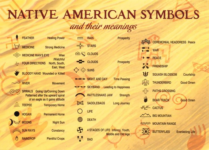 native american signs and symbols - Google Search ...