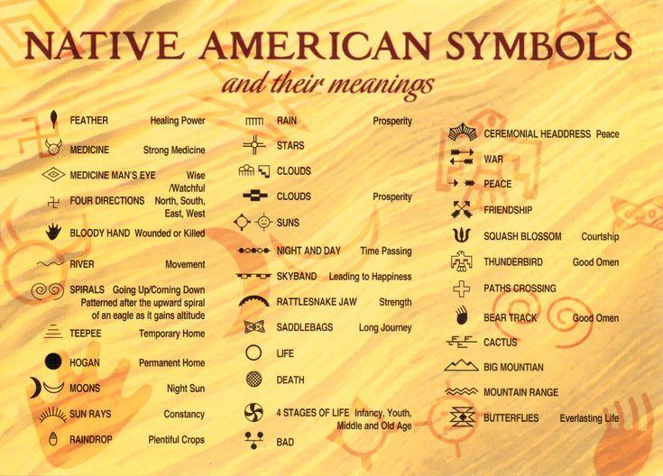 Looking For Alaska Symbols: Native American Signs And Symbols