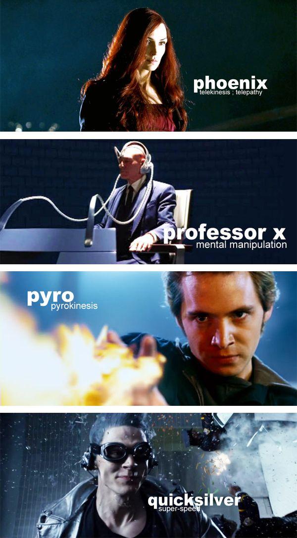 8 best images about X men on Pinterest | Agent carter ... X Men Characters