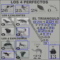 resultados del semana, loteriadehoy, loterias de venezuela, loterias en venezuela, animalitos, sorteo de la loteria, triples de venezuela, triple, resultado, loteria, sorteo, oriente animal, lotto activo, lotto activo enlinea, resultados lotto activo, sorteo lotto activo, animalitos lotto activo, ruleta activa, ruleta activa online , la granjita, animalitos la granjita, resultados de los animalitos, resultados ruleta activa, animalitos ruleta activa, resultados de animalitos, resultados la…