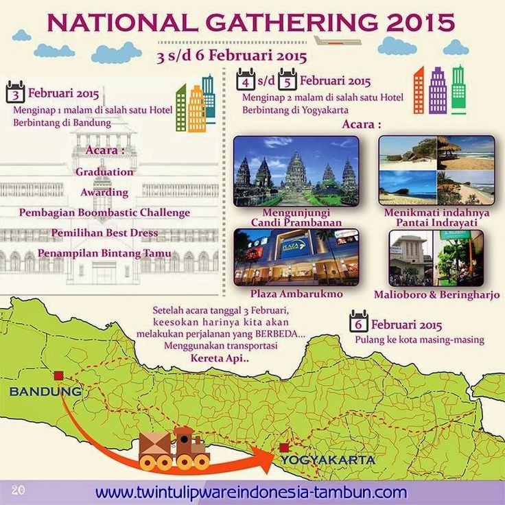 National Gathering Tulipware 2015