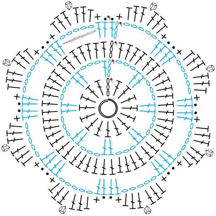 Large Crochet Doily Stitch Diagram del motivo verde.