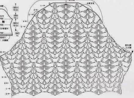 Alguns gráficos nos ajudam a compreender como funciona adinâmica do feitio de cavas , decotes e mangas...