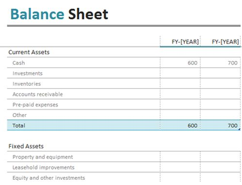 Talem FinancialProject an integrates set of financials that - blank income statement