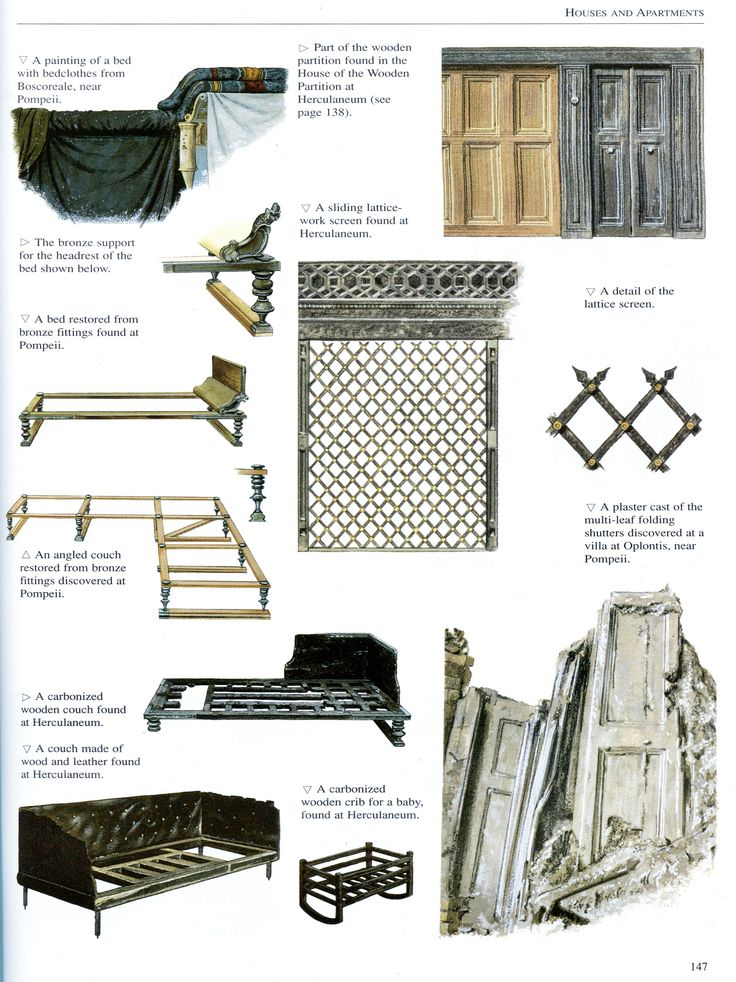 Examples of Roman furnishings from housing