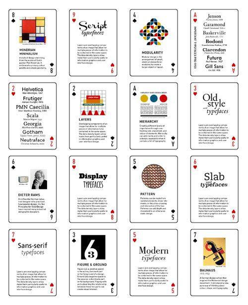 デザイナーのためのクリエイティブなトランプ「The Design Deck」