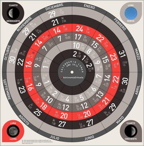 Calendario fases lunares 2016
