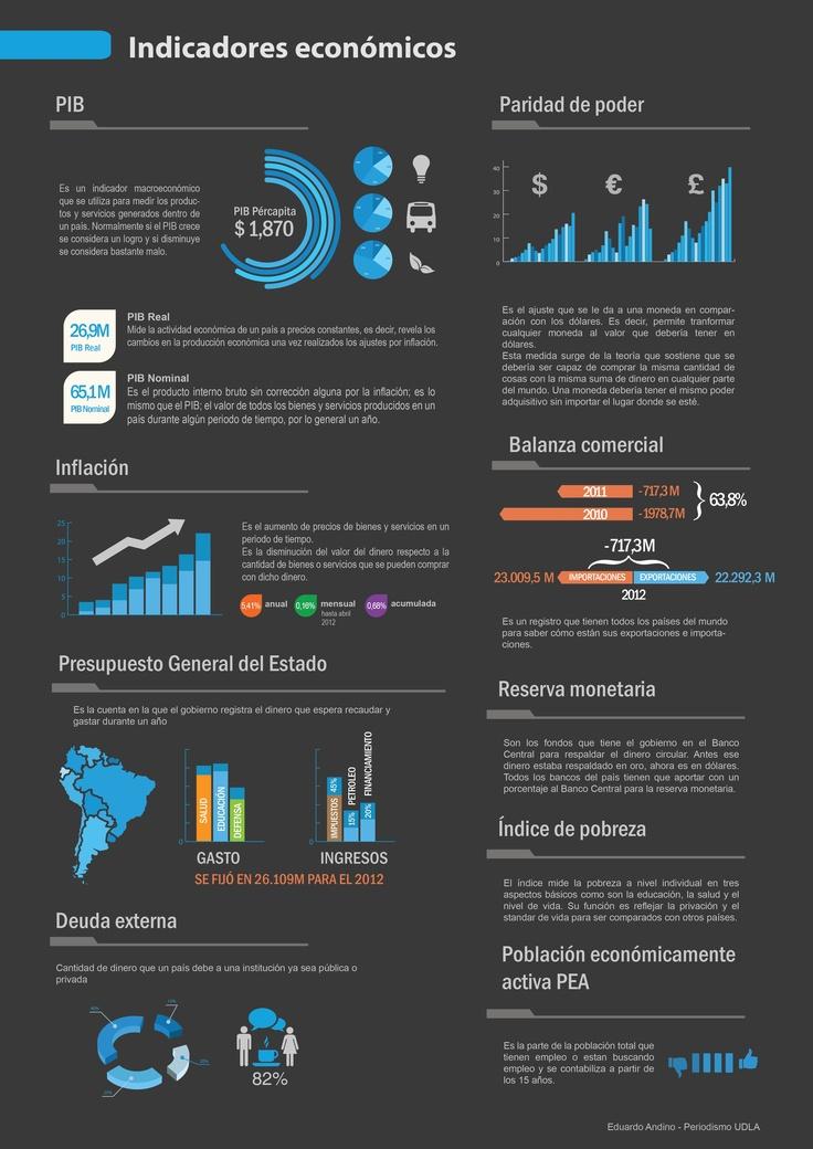 Indicadores KPI para o Comércio Exterior - Blog da Log