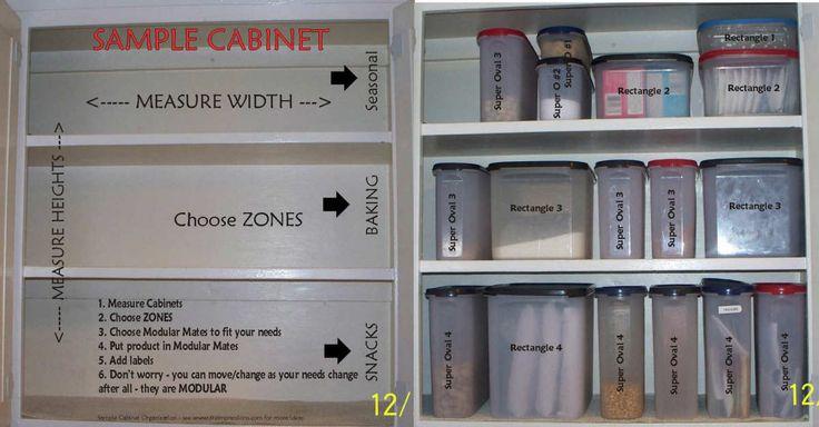 Abc Kitchen Cabinet Recipes