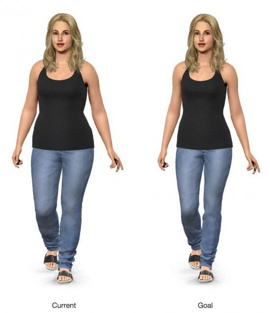 Optimise Women's Body shape - 3D Simulator shows you at your current and goal weight - free app
