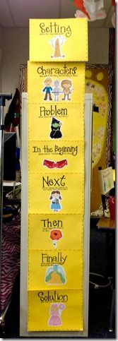 """""""Follow the Yellow Brick Road"""" / Retelling Rope by Kelli Bollman (from Castles & Crayons)"""