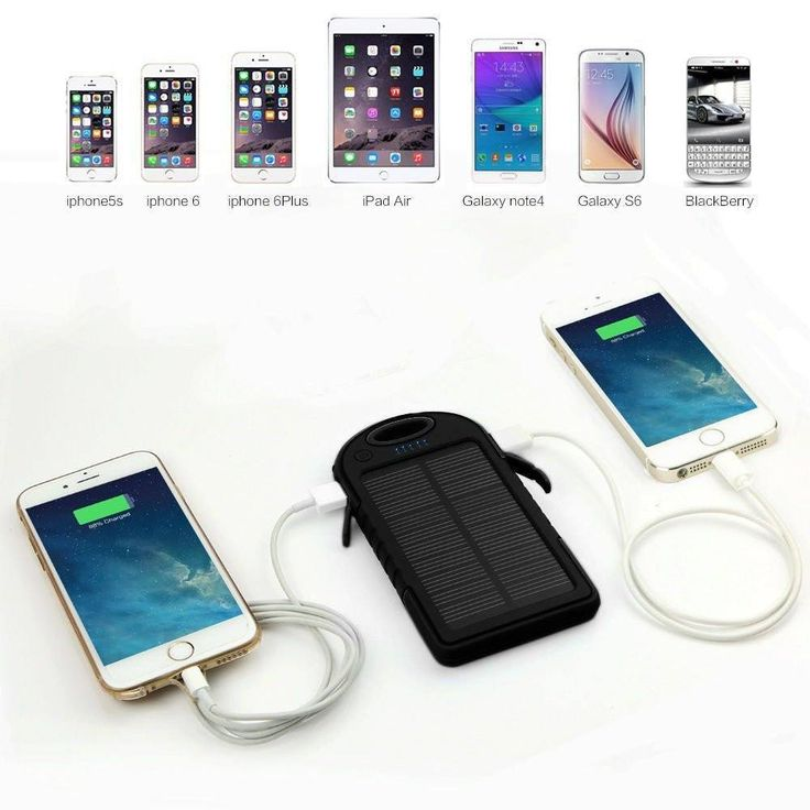 - High Capacity: 10000mAh solar charger with Fast Charging Technology, protect your product and deliver its fastest possible current; Li-ion Polymer cells and microchips, high quality and 500 times lo