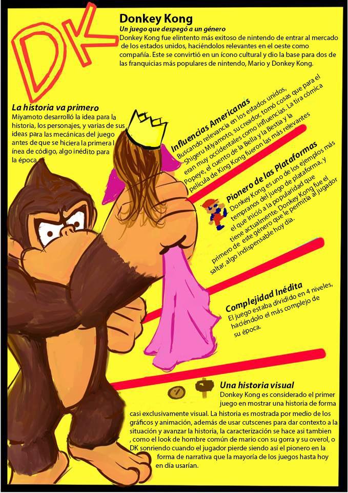 Santiago Torres y Alexander Marin. Infográfico Famosos, Donkey Kong, Domingo 15 de Marzo
