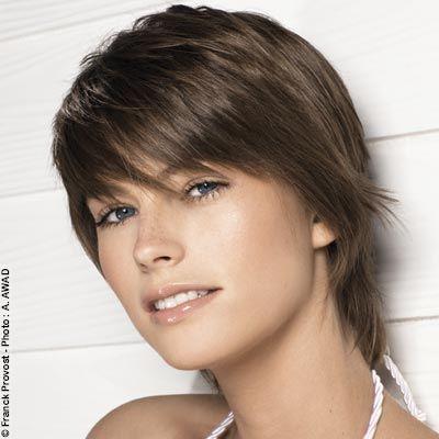 Wondrous 17 Best Images About Hairstyle On Pinterest The Sartorialist Short Hairstyles Gunalazisus
