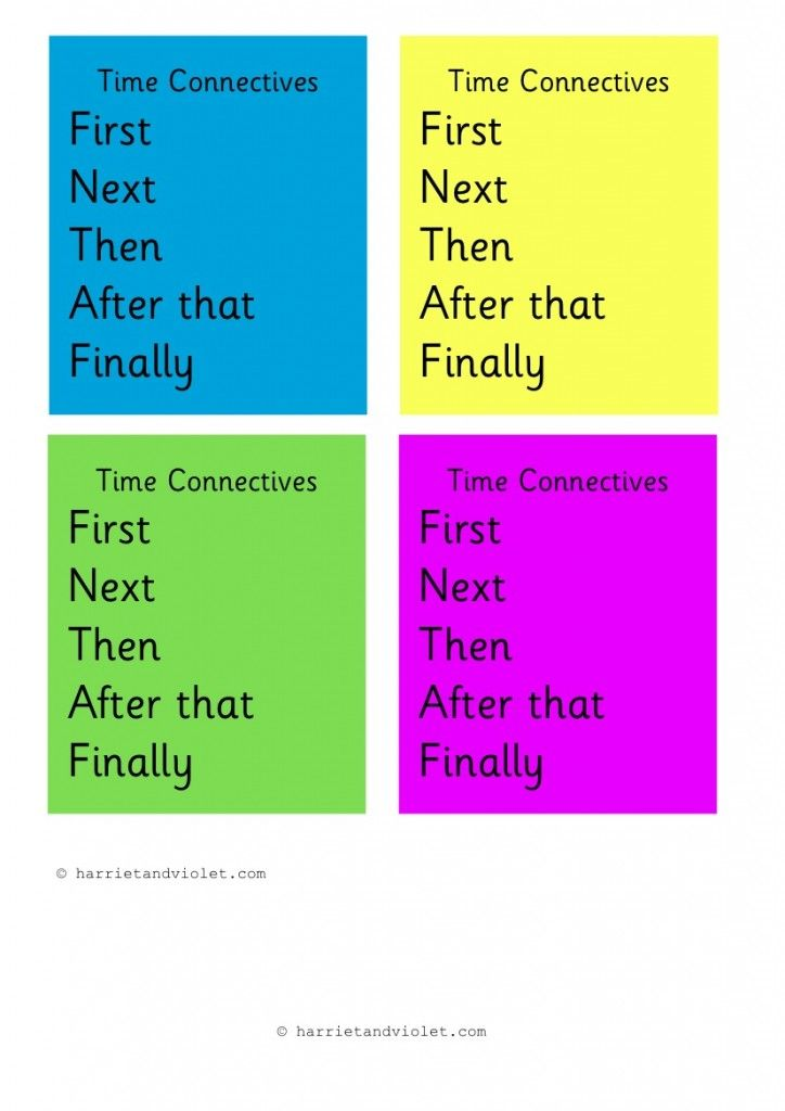 Simple Time Connectives Prompt Perfect For Teaching Time Connectives To Year 1 A Lovely Fre Printable Teaching Resources Teaching Resources Adjective Words