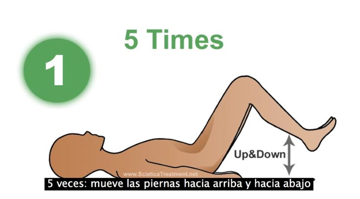 Esta es la mejor forma de eliminar el dolor del nervio ciático, el dolor desaparece en solo 60 segundos... [RECUERDA COMPARTIR]