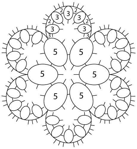 Basic motif tatting pattern chart