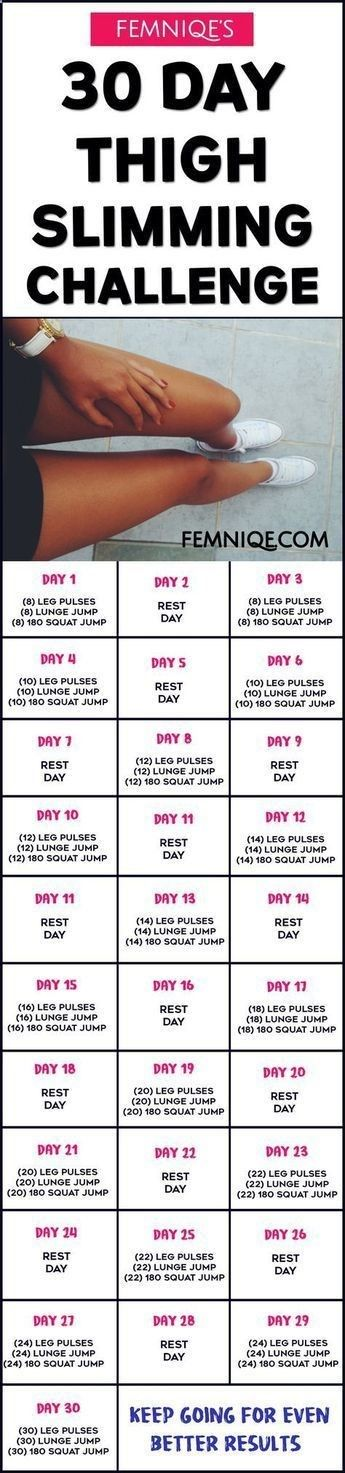 Excersices For Legs At Home and At The Gym - 30 Day Thigh Slimming Challenge - If you want to know How To Lose Thigh Fat in 1 month then you should do this challenge- In this guide you will get the exact steps with targeted thigh workouts that will trim inner and outer thigh fat fast in 30 days. - Strengthening our legs is an exercise that we are going to make profitable from the beginning and, therefore, we must include it in our weekly training routine