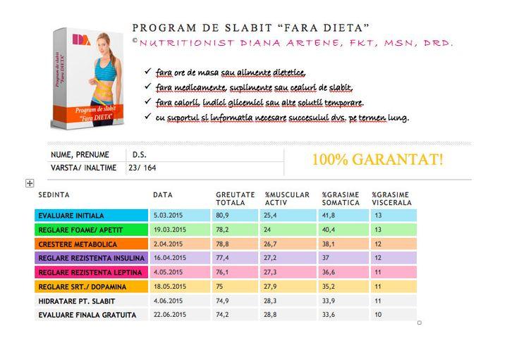 locul 7 - 6,7 kg + 3,4% masa musculara - 7,5% grasime somatica -3% grasime viscerala