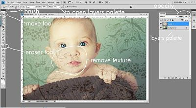 Adding Textures To Your Photographs