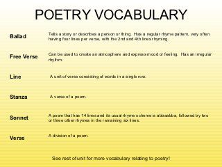 best poetry images english language school and  107 best poetry images english language school and teaching ideas