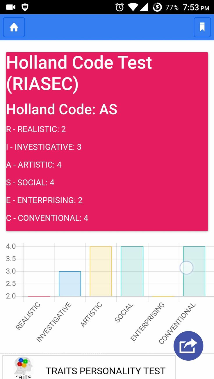 25+ best ideas about Holland codes on Pinterest   Life code ...