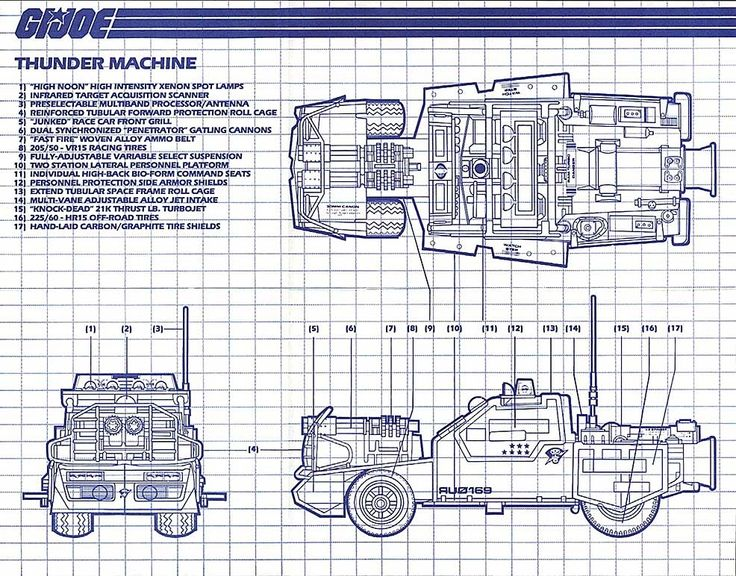 170 best blueprints images on pinterest blue prints maps and army dreadnok thunder machine blueprint malvernweather Image collections